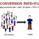 Giusta conversione delle visite di un sito web