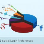 Le Statistiche dei Social Network a confronto